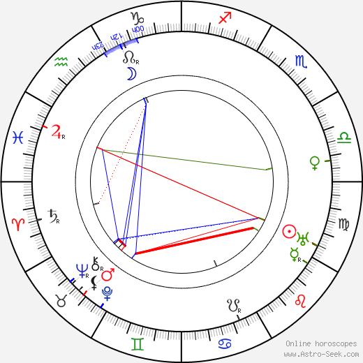 Umberto Mozzato день рождения гороскоп, Umberto Mozzato Натальная карта онлайн