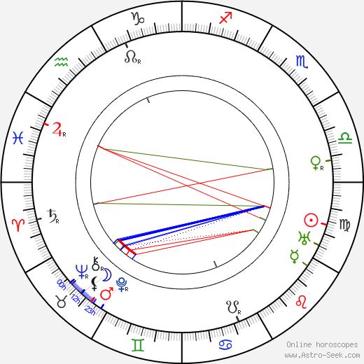 Fernand Rivers tema natale, oroscopo, Fernand Rivers oroscopi gratuiti, astrologia