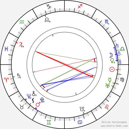 Jean Dax день рождения гороскоп, Jean Dax Натальная карта онлайн