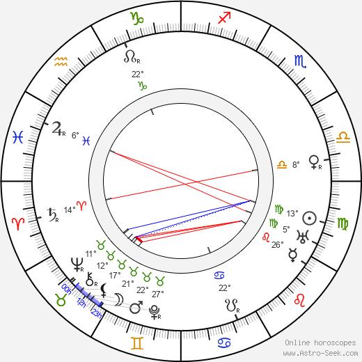 Neal Dodd birth chart, biography, wikipedia 2019, 2020