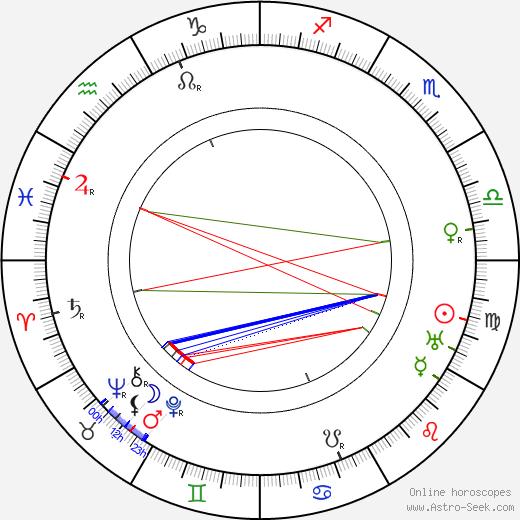 Neal Dodd tema natale, oroscopo, Neal Dodd oroscopi gratuiti, astrologia