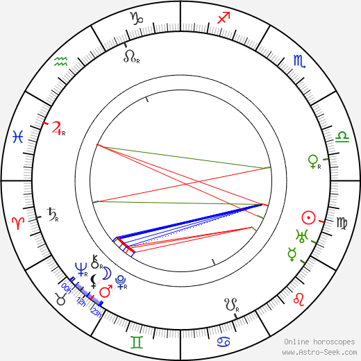 Neal Dodd astro natal birth chart, Neal Dodd horoscope, astrology
