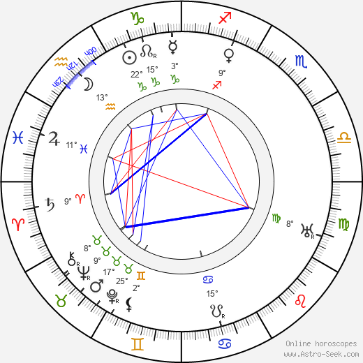André Berley birth chart, biography, wikipedia 2019, 2020
