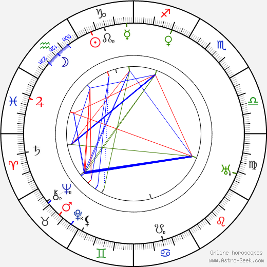 André Berley astro natal birth chart, André Berley horoscope, astrology
