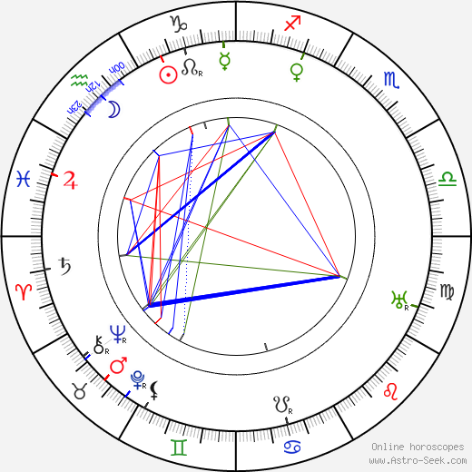 Герберт Бренон Herbert Brenon день рождения гороскоп, Herbert Brenon Натальная карта онлайн