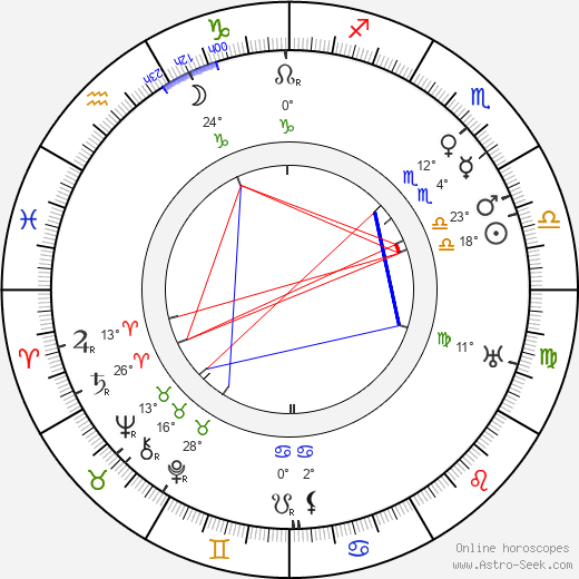 Jack Grey birth chart, biography, wikipedia 2019, 2020