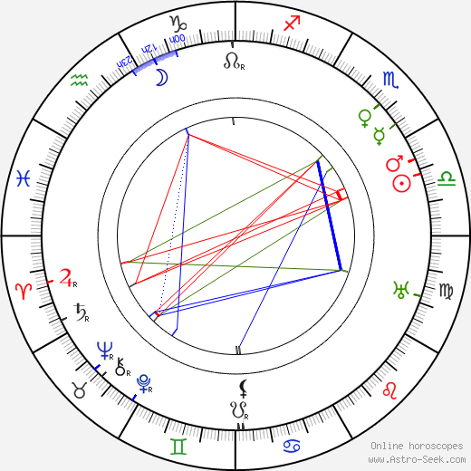 Jack Grey astro natal birth chart, Jack Grey horoscope, astrology