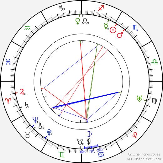Jalmari Lahdensuo astro natal birth chart, Jalmari Lahdensuo horoscope, astrology