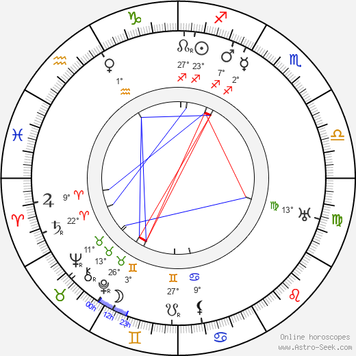 James W. Horne birth chart, biography, wikipedia 2019, 2020