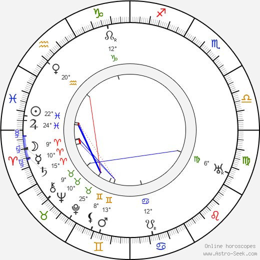 Axel Essén birth chart, biography, wikipedia 2018, 2019