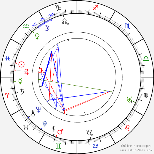 Grigori Barkhin astro natal birth chart, Grigori Barkhin horoscope, astrology