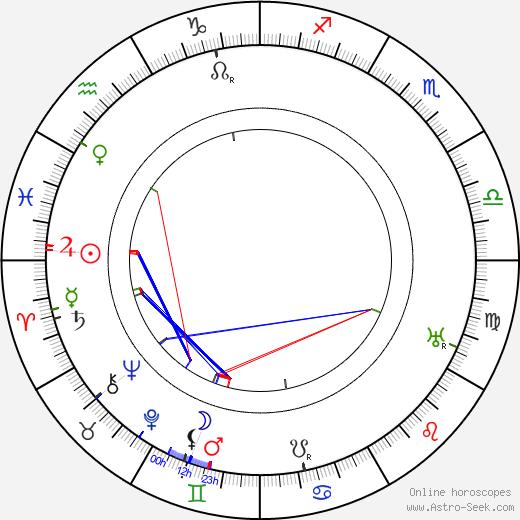 Jean d'Yd tema natale, oroscopo, Jean d'Yd oroscopi gratuiti, astrologia