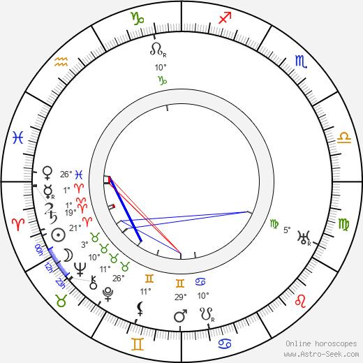 Frances Perkins birth chart, biography, wikipedia 2020, 2021