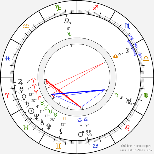 Max Landa birth chart, biography, wikipedia 2019, 2020