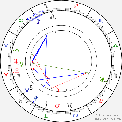 Yngve Nyqvist день рождения гороскоп, Yngve Nyqvist Натальная карта онлайн