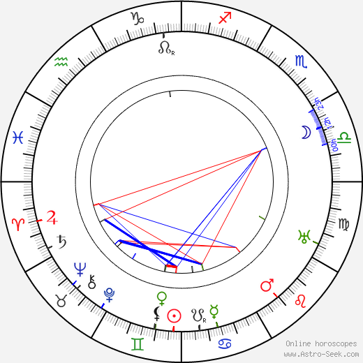 Russell Simpson birth chart, Russell Simpson astro natal horoscope, astrology