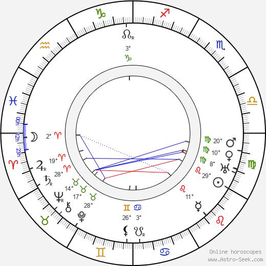 Charles Arling birth chart, biography, wikipedia 2019, 2020
