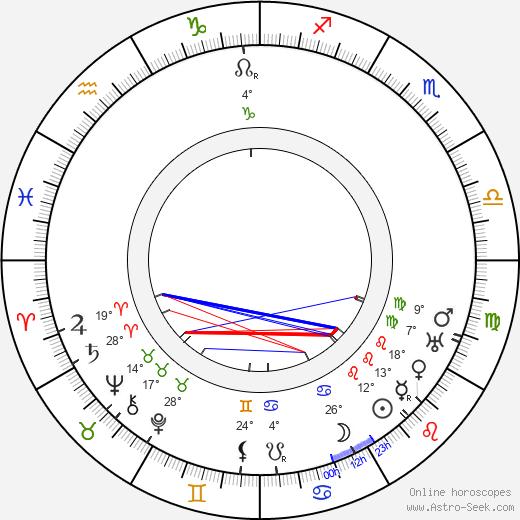 Ethyle Cooke birth chart, biography, wikipedia 2019, 2020