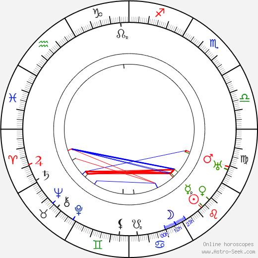 Ethyle Cooke astro natal birth chart, Ethyle Cooke horoscope, astrology
