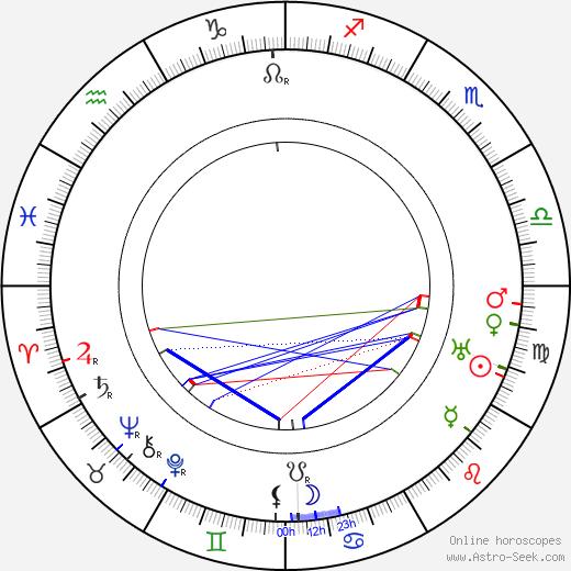 Johann Schwarzer tema natale, oroscopo, Johann Schwarzer oroscopi gratuiti, astrologia