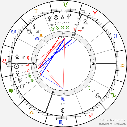 Mary MacArthur birth chart, biography, wikipedia 2019, 2020