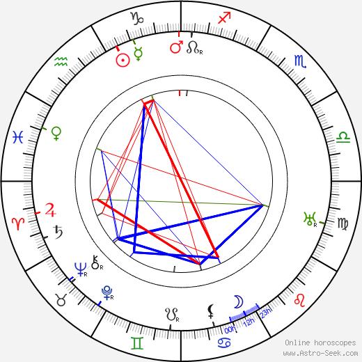 Davison Clark день рождения гороскоп, Davison Clark Натальная карта онлайн