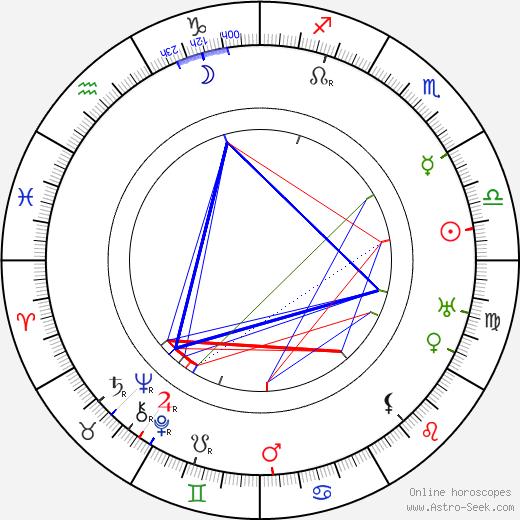 Ferry Seidl день рождения гороскоп, Ferry Seidl Натальная карта онлайн