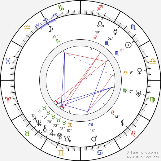 Rowland Hazard III birth chart, biography, wikipedia 2019, 2020