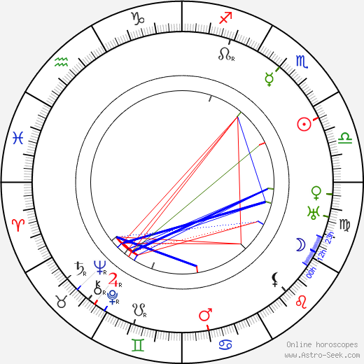 William Nigh день рождения гороскоп, William Nigh Натальная карта онлайн