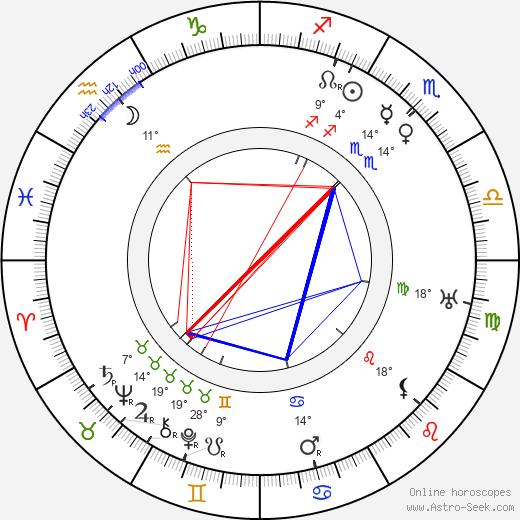 Al Christie birth chart, biography, wikipedia 2019, 2020