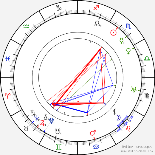 Carl Schenstrøm tema natale, oroscopo, Carl Schenstrøm oroscopi gratuiti, astrologia