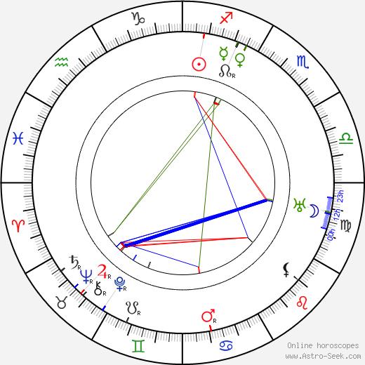 Bertl Schultes birth chart, Bertl Schultes astro natal horoscope, astrology