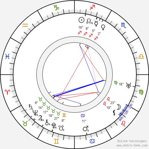 Elise Aulinger birth chart, biography, wikipedia 2018, 2019