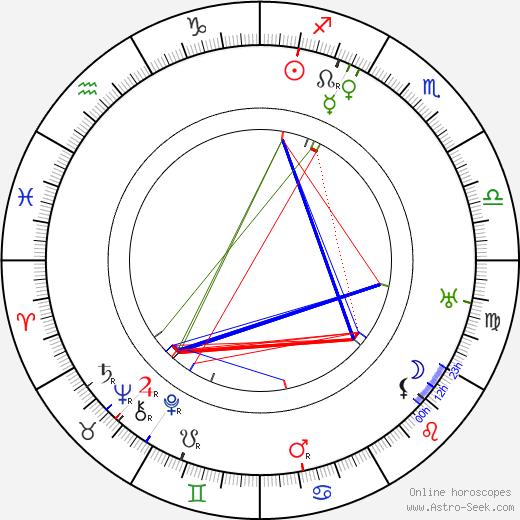 Elise Aulinger astro natal birth chart, Elise Aulinger horoscope, astrology