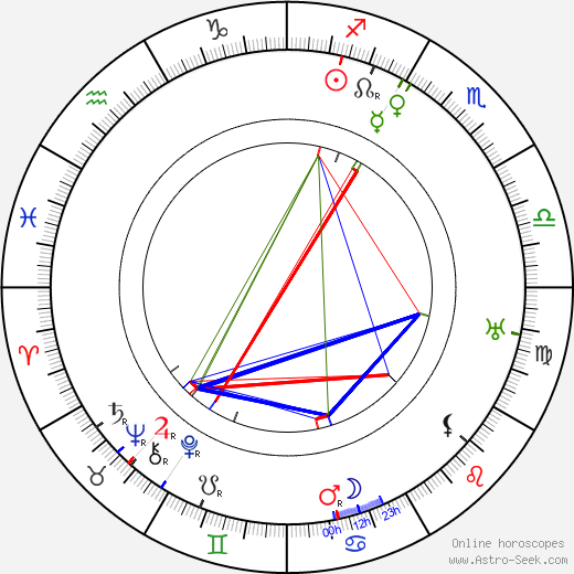 Марчелло Пьячентини Marcello Piacentini день рождения гороскоп, Marcello Piacentini Натальная карта онлайн