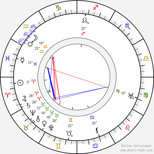 Guccio Gucci birth chart, biography, wikipedia 2018, 2019