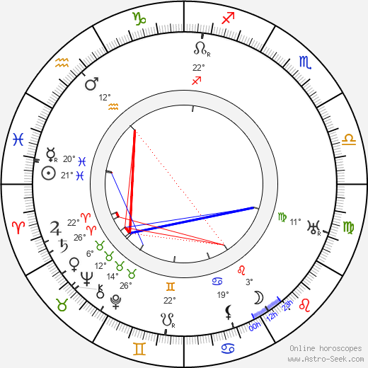 William Dyer birth chart, biography, wikipedia 2019, 2020