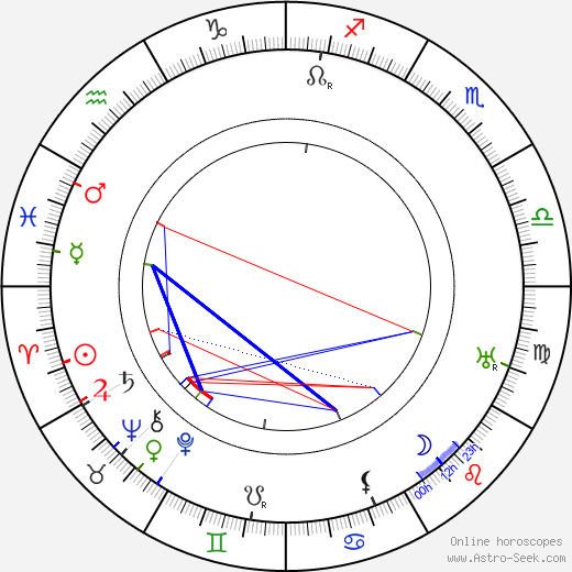 Charles J. Hunt день рождения гороскоп, Charles J. Hunt Натальная карта онлайн