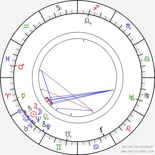 Karel Šott Sr. astro natal birth chart, Karel Šott Sr. horoscope, astrology