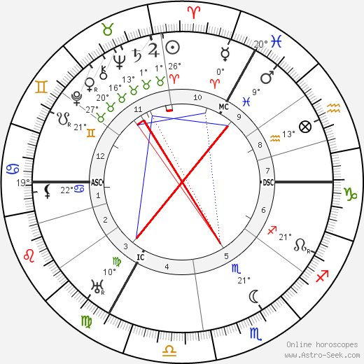 Lord Halifax birth chart, biography, wikipedia 2018, 2019