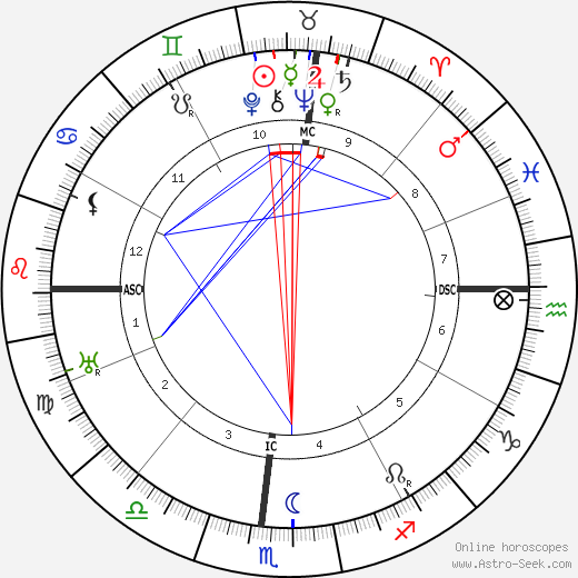 Hugh A. Robinson день рождения гороскоп, Hugh A. Robinson Натальная карта онлайн