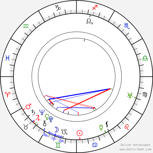 Juho Asikainen день рождения гороскоп, Juho Asikainen Натальная карта онлайн