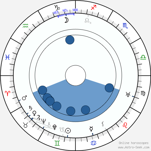 Marta Májová wikipedia, horoscope, astrology, instagram