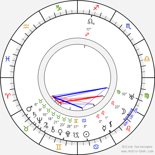 Rose Tapley birth chart, biography, wikipedia 2019, 2020
