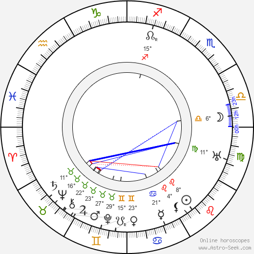 Lída Sudová birth chart, biography, wikipedia 2018, 2019