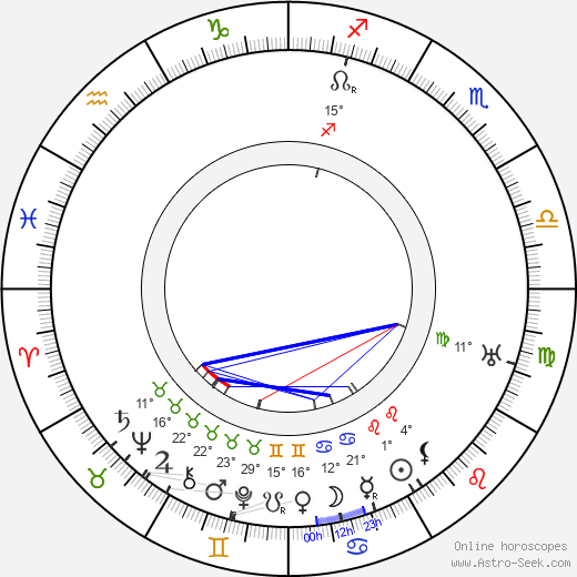 Marc McDermott birth chart, biography, wikipedia 2019, 2020