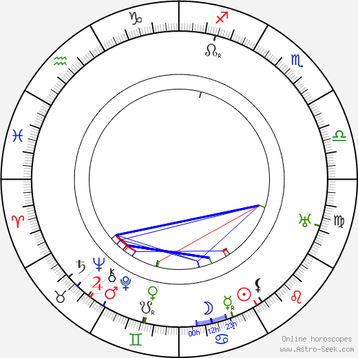 Marc McDermott astro natal birth chart, Marc McDermott horoscope, astrology