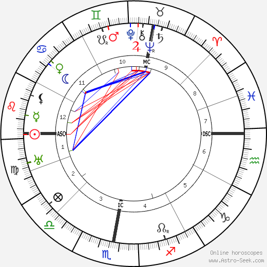 Aubert Frere astro natal birth chart, Aubert Frere horoscope, astrology