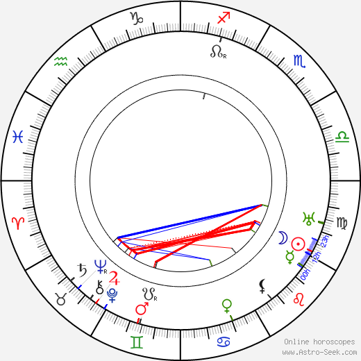 Daniel Carson Goodman день рождения гороскоп, Daniel Carson Goodman Натальная карта онлайн