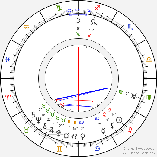 Louella Parsons birth chart, biography, wikipedia 2019, 2020